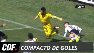 U. De Concepción 2 - 1 Colo Colo | Torneo Scotiabank 2018 Sexta Fecha | CDF