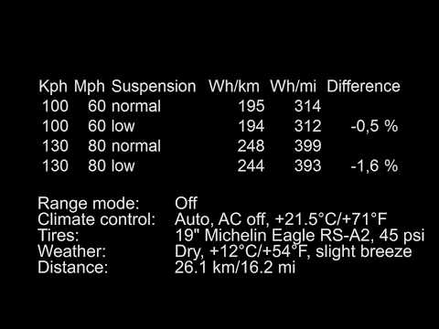 Tesla Model S energy consumption normal vs low suspension