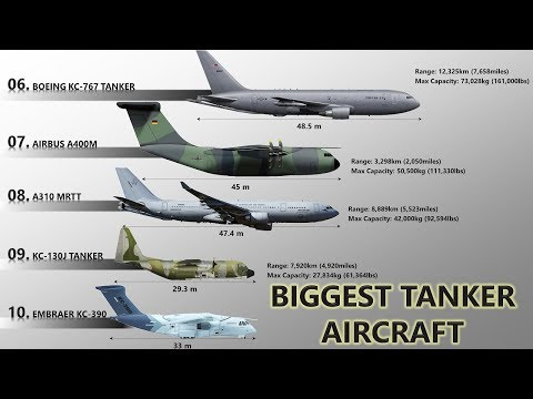 Top 10 Biggest Refueling Aircraft Tanker Aircraft in The World (2019)