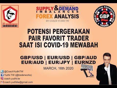 PIC ANALYSIS : FOREX : Potensi Pergerakan Pair Favorit Trader By Coach Yudhi TW