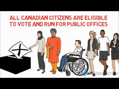 Democratic Rights PSA
