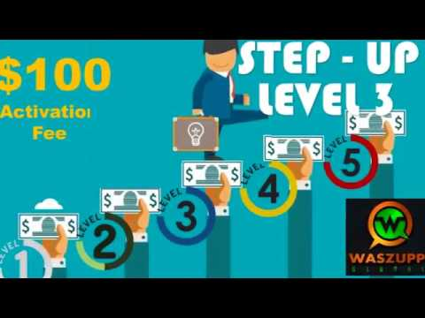 WasZupp Crowd Funding Review - Watch before Joining!