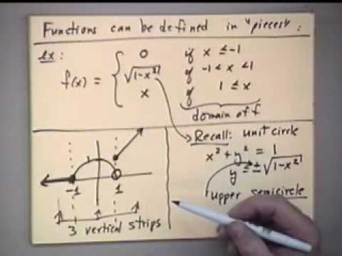Calculus I - Lecture 01 - A Review of Pre-Calculus - YouTube