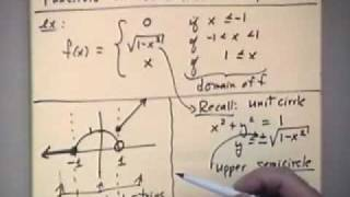 Calculus I - Lecture 01 - A Review of Pre-Calculus