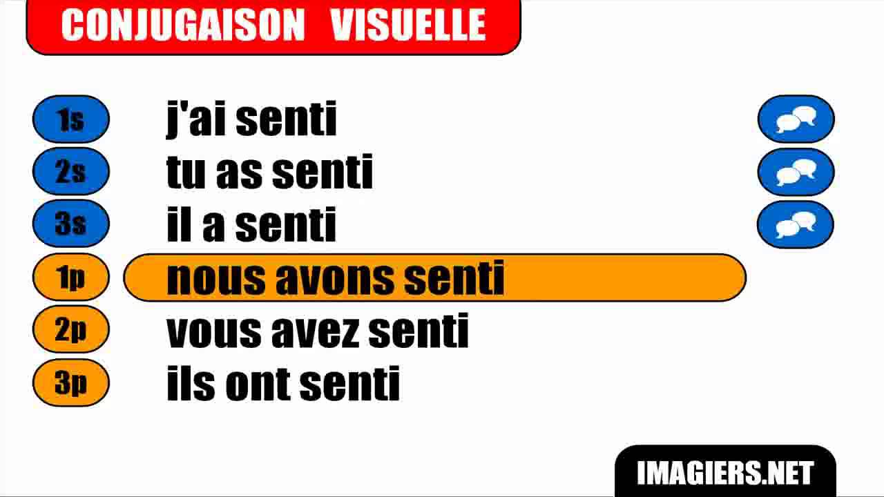 Conjugaison Indicatif Passe Compose Verbe Sentir Youtube