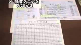 記帳代行サービスの流れ【記帳ドットコム/リバティハウス株式会社】