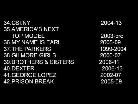 Top 100 Television s of the 2000s