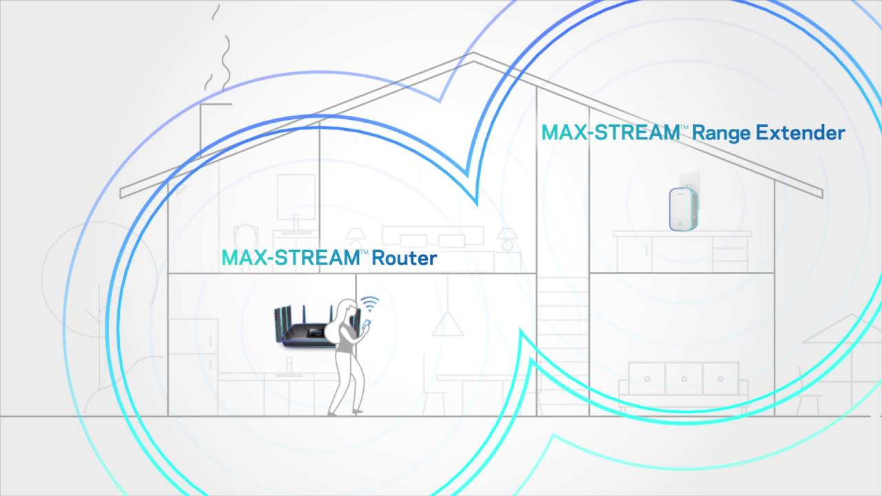 linksys re7000 max stream ac1900 wifi extender [ 1280 x 720 Pixel ]