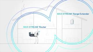 MAX-STREAM™ ROUTERS & RANGE EXTENDERS WITH SEAMLESS Wi-Fi ROAMING