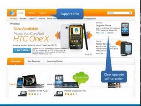Elastic Path Telecom - Keeping Customers: Reducing Churn Through Support and Upgrade Optimization