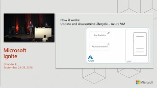 Azure Update Inventory and Automation for Linux and Windows VM management - BRK3063