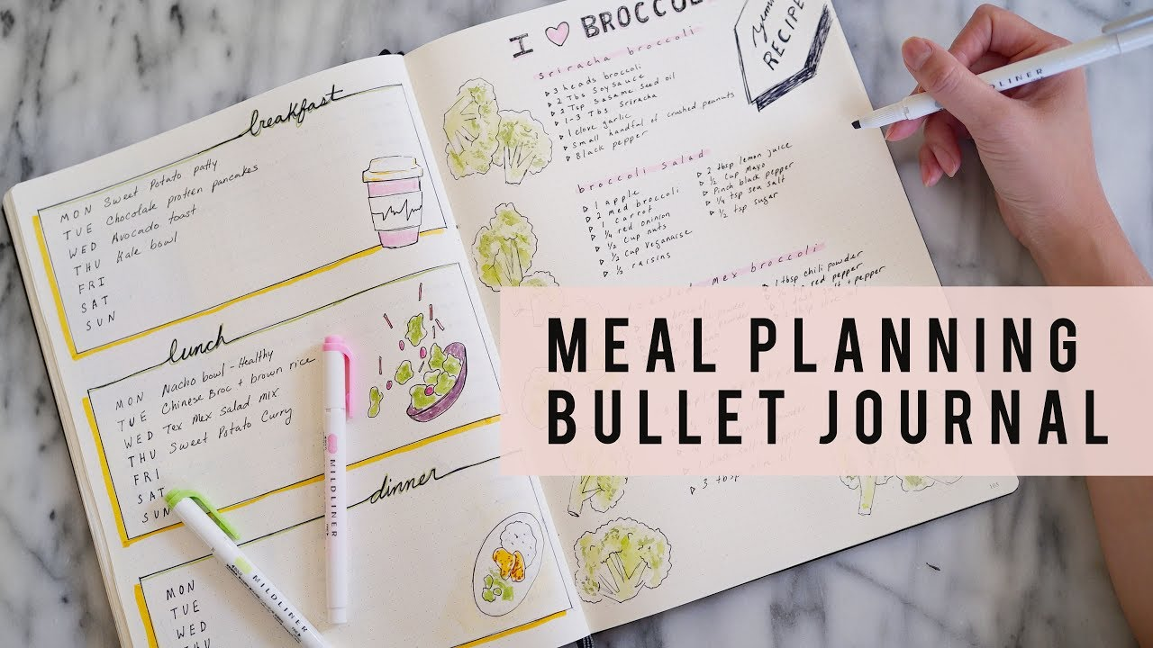 Bullet Journal Ideas How To Meal Plan Ann Le Youtube