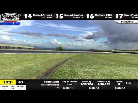 V8supercars Americas Round 5