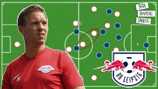 Get your tfa 2020 magazine here: https://totalfootballanalysis.com/total-football-analysis-magazinein this tactical analysis, we are going to explain julian ...