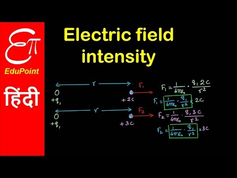 Electric Field Intensity | video in HINDI | EduPoint