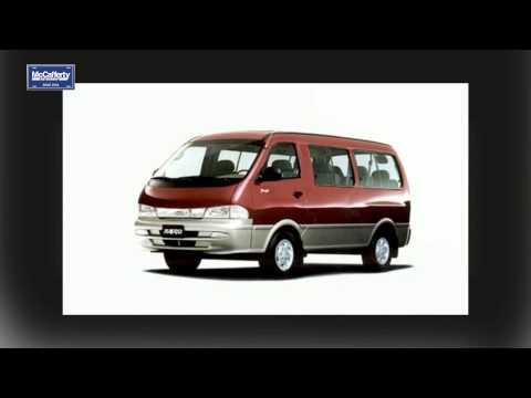 The History Of Kia Motors Video
