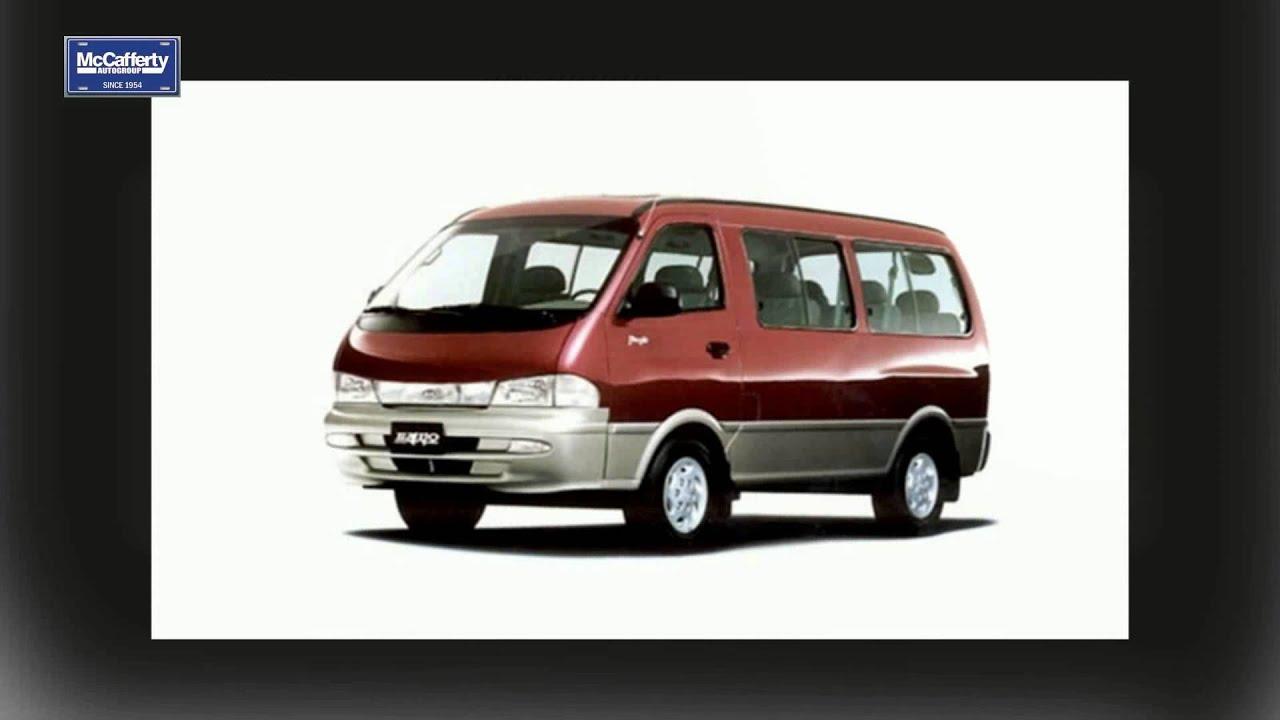Fred Beans Kia >> The History Of Kia Motors Video - YouTube
