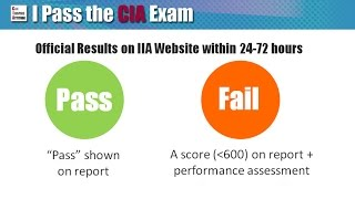 CIA Exam Scoring Mechanism: How Does It Work?