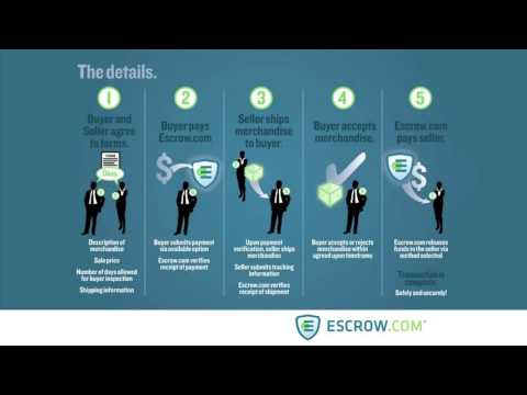 How Does Escrow com Work