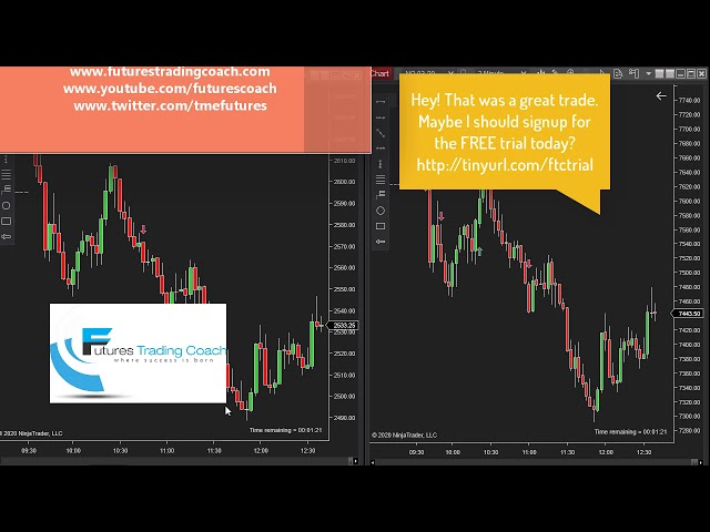 031320 -- Daily Market Review ES CL NQ - Live Futures Trading Call Room