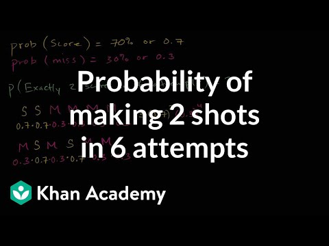 Probability of making 2 shots in 6 attempts | Probability and Statistics | Khan Academy