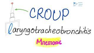 Animated Mnemonics (Picmonic): https://www.picmonic.com/viphookup/medicosis/ - With Picmonic, get yo.