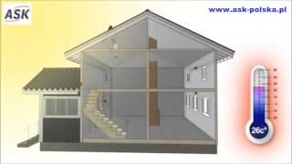 Powietrzne kolektory solarne - osuszanie piwnic