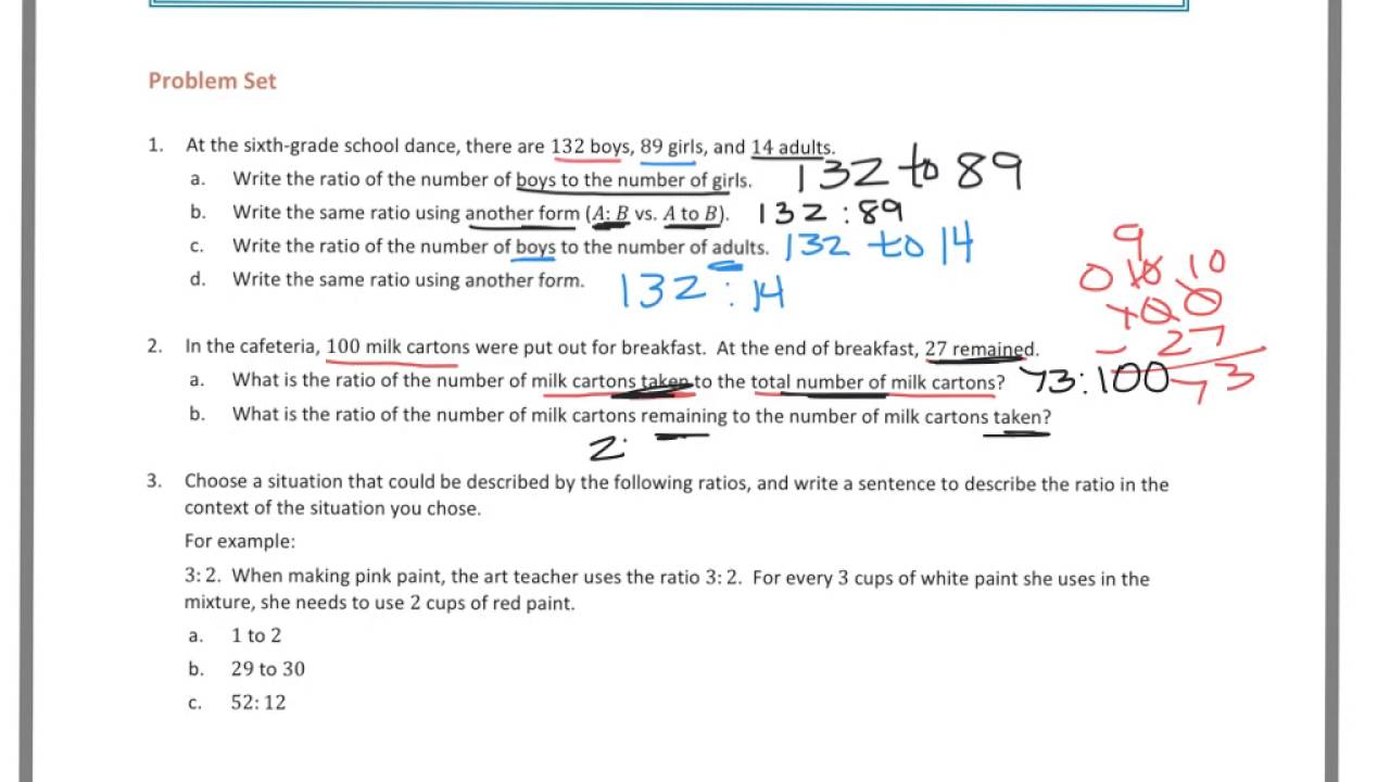 hight resolution of Ratios (solutions