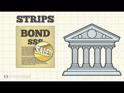 Investopedia Video: Zero-Coupon Bond