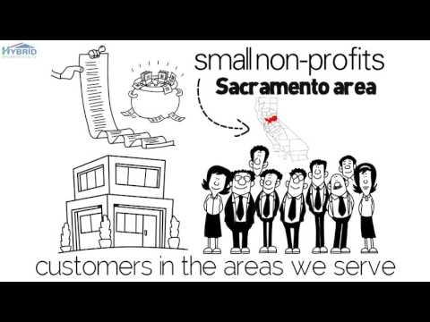 Sacramento Real Estate Company- Hybrid Brokers Realty | Sacramento CA begins here