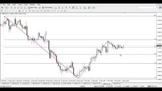 Bagaimana menggunakan tools fibonacci retracement secara sederhana (Forex Trading)