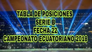 Campeonato ecuatoriano serie b