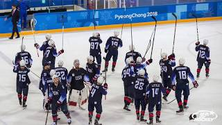 2018 Winter Olympics: U.S. Men Suffer Shootout Loss To CZE In Quarterfinals