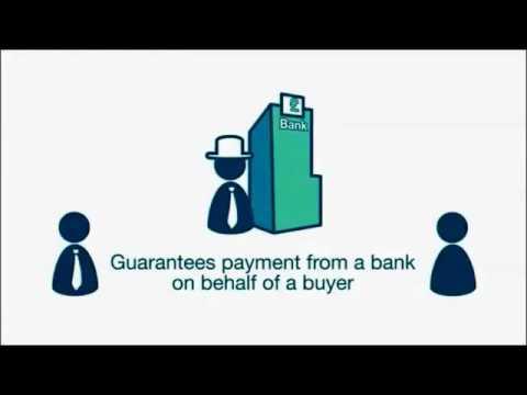 SBLC/Monetization | Corp Capital Solutions, Inc