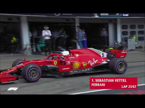 DHL Fastest Pit Stop Award: 2018 FORMULA 1 EMIRATES GRAND PRIX OF GERMANY (Sebastian Vettel/Ferrari)