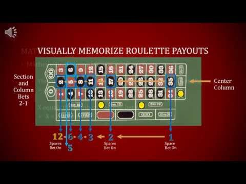 Video Roulette payout odds