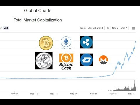 Ethereum Breaks Out? Total Crypto Currency Market Cap Up 10 Fold Since March 2017!!