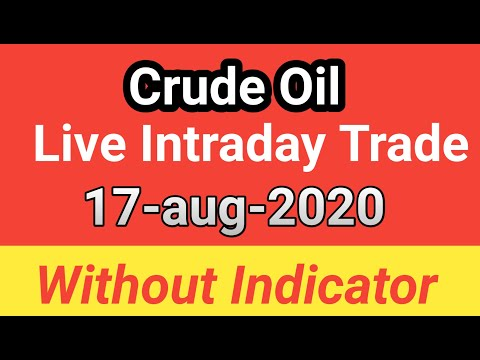 Mcx Crude Oil live Trading | Crude Oil Intraday Strategy Without Indicator | Crude Oil Trading