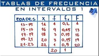 Tabla de frecuencias agrupada en intervalos | Ejemplo 1 thumbnail