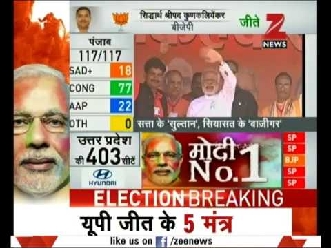 BJP creates history in Uttar Pradesh by winning more than 300 seats