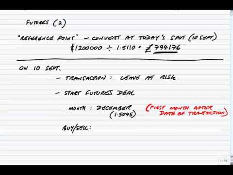 ACCA P4 Risk Management, Foreign Exchange Futures, lecture 2a