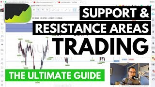 Trading Support And Resistance Areas In Forex: The Ultimate Guide