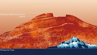 The TALLEST Mountain in The SOLAR SYSTEM
