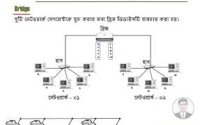 Bangla Networking  Bridge