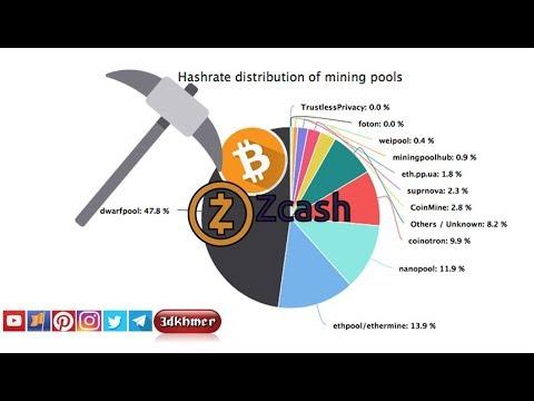 How To Mining Pool Profit 2018