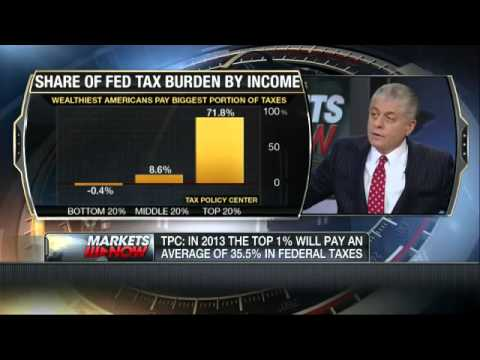 Judge Napolitano: Government Commits An Economic Fallacy Expecting More Revenue By Raising Taxes