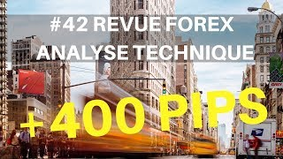 REVUE FOREX ANALYSE TECHNIQUE #42 -2 Février 2019 MASTER FENG TRADING