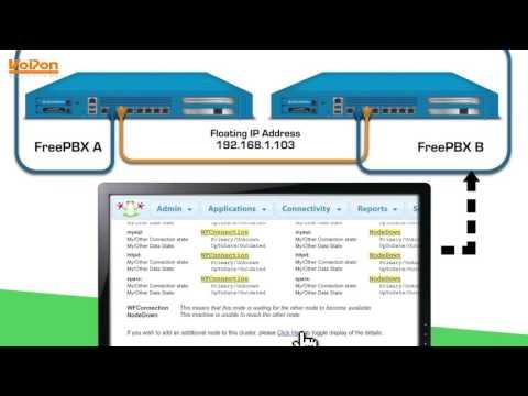 Sangoma - FreePBX High Availability - YouTube
