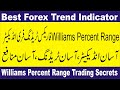 Forex/Stocks Trigger Lines Trading System with Williams ...