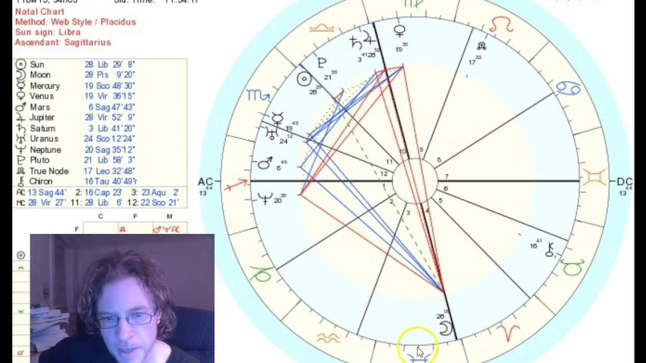 800 birth chart choice image free any chart examples natal astrology kim kardashian the arabic part of fathers natal astrology kim kardashian the arabic part nvjuhfo Choice Image